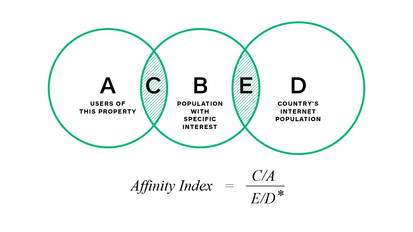 Affinity-Index.png