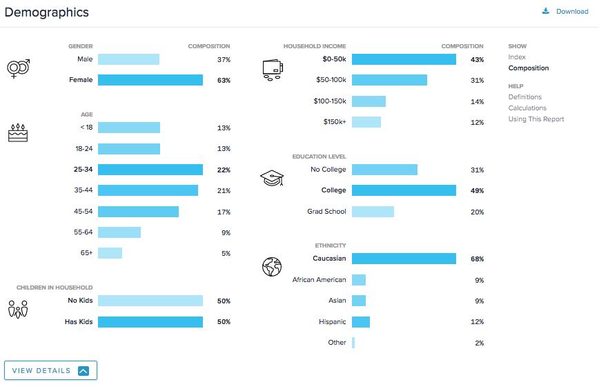Demographics-Composition.png